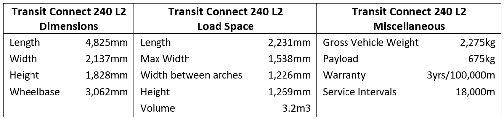 Ford transit connect dimensions table