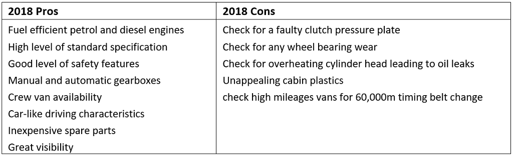 2018 Ford Transit connect pros and cons table