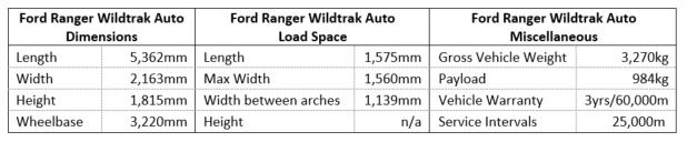 Ford Ranger Wildtrak Auto vehicle details table